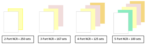 NCR paper types