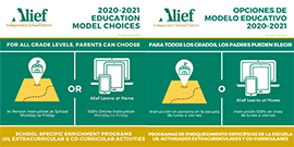 Educaton Model Choices in English and Spanish