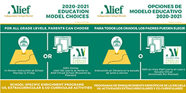 Education Model Choices in English and Spanish