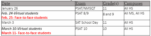 Timetable of PSAT and SAT tests