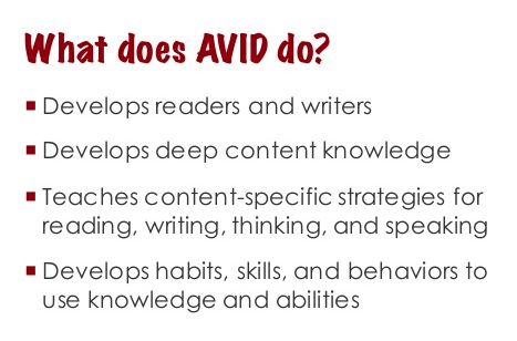 What does AVID do?
