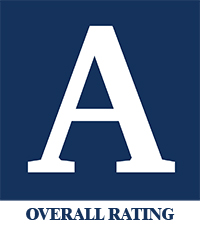 A rating from the Texas Education Agency