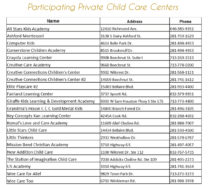 List of Participating Private Child Care Centers