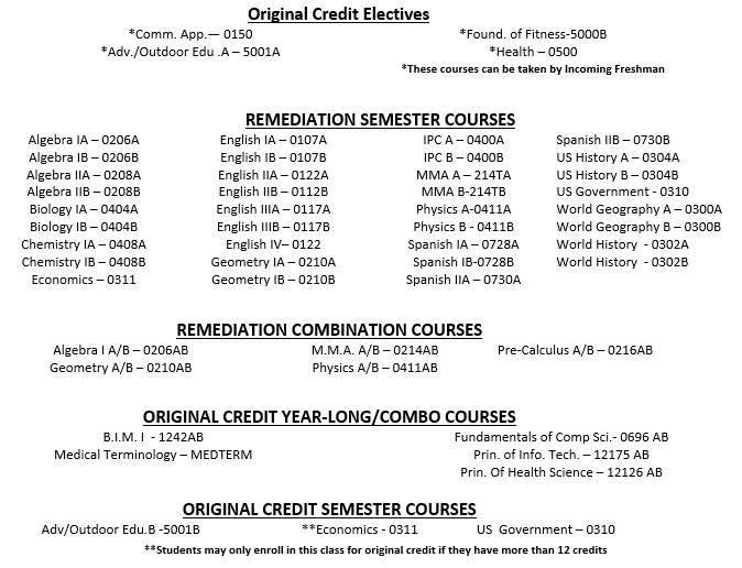 List of Original and Remediation Courses